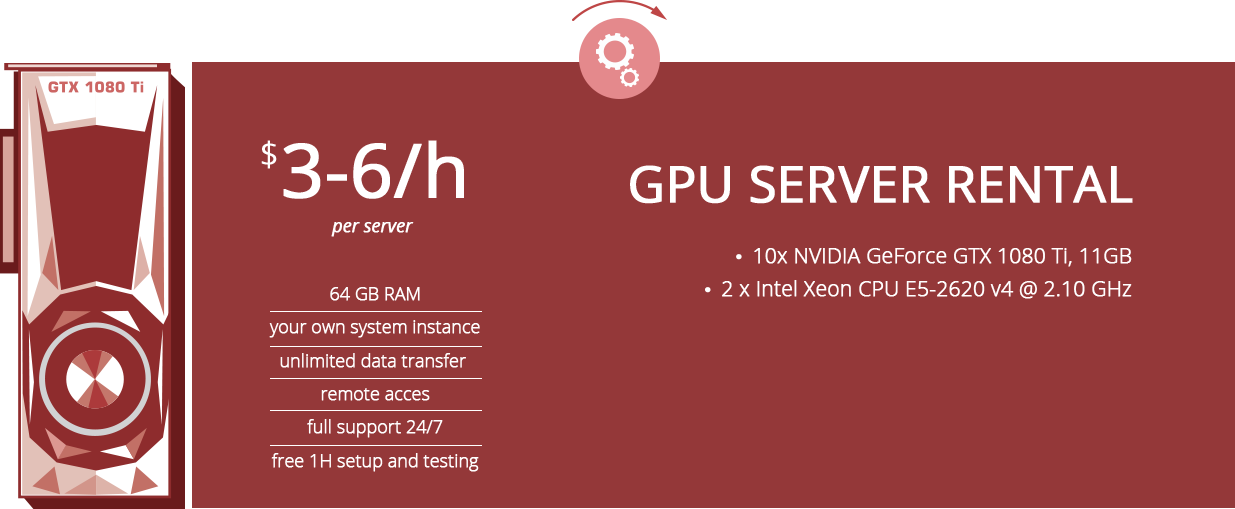 gpu-server-rental Price