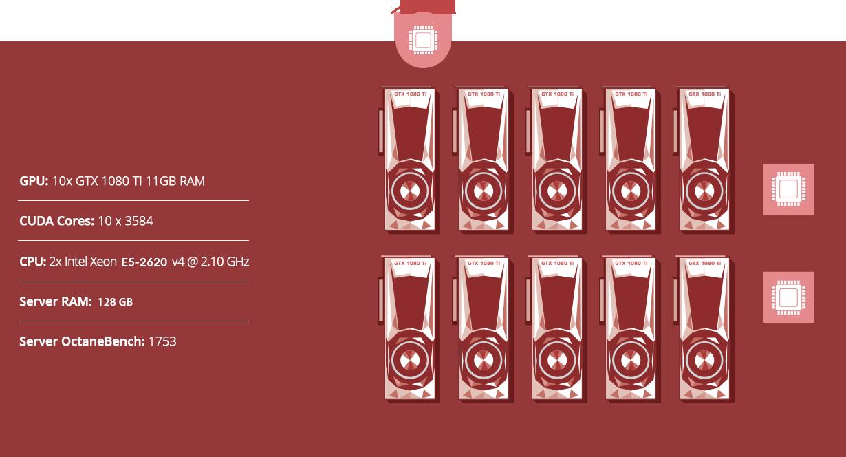GPU Servers Hardware Specification | Xesktop GPU Rendering